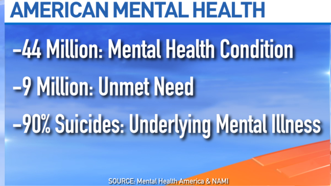 When It Comes To Insurance Mental >> Forward Focus Coverage Varies When It Comes To Mental Health